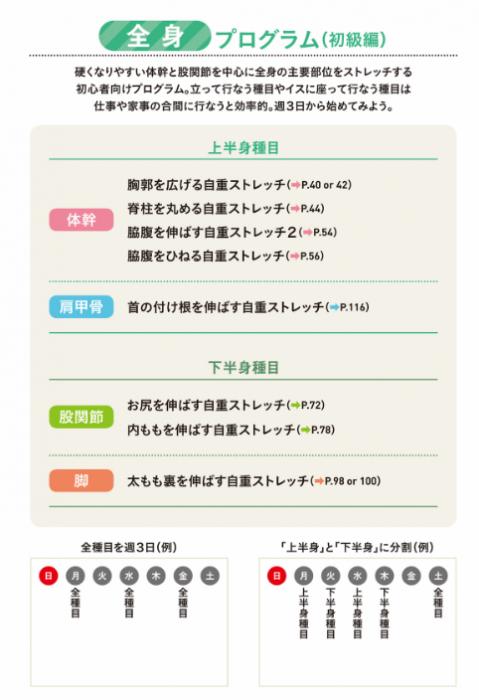 全身プログラム初級編